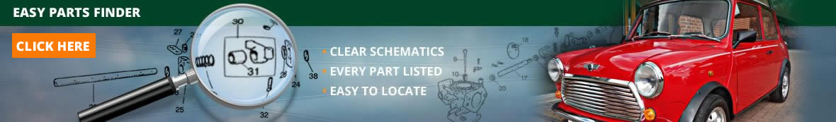 Easy Parts Finder