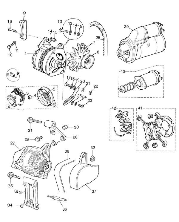 Alternators and Starter