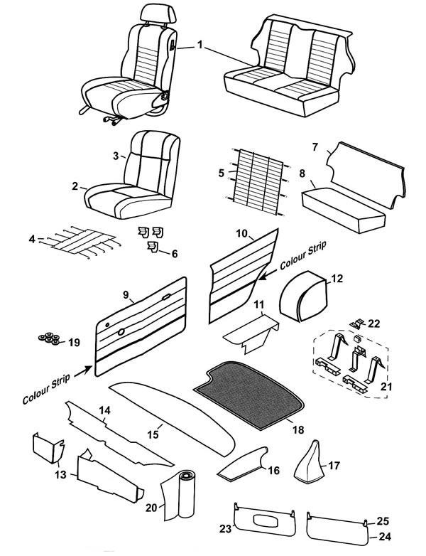Seats and Trim - Mini Non Cooper 1993-1996